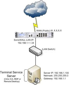 Summary routing from remote desktop to server.