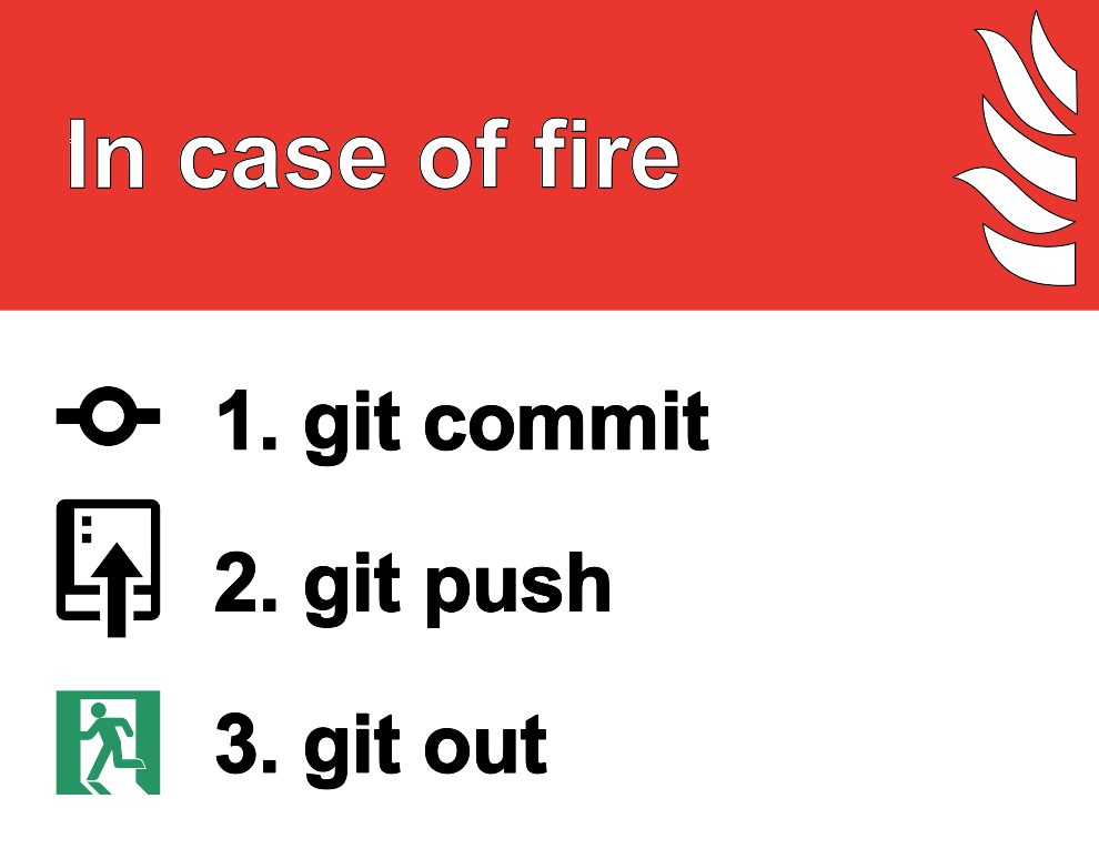 Image for the In case of fire git mnemonic